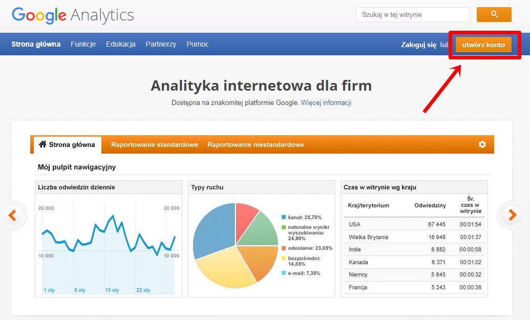 Google Analytics poradnik - rejestracja w GA