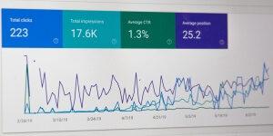 Jak dodać kod śledzenia Google Analytics na blogu? Poradnik dla blogerów, część 1
