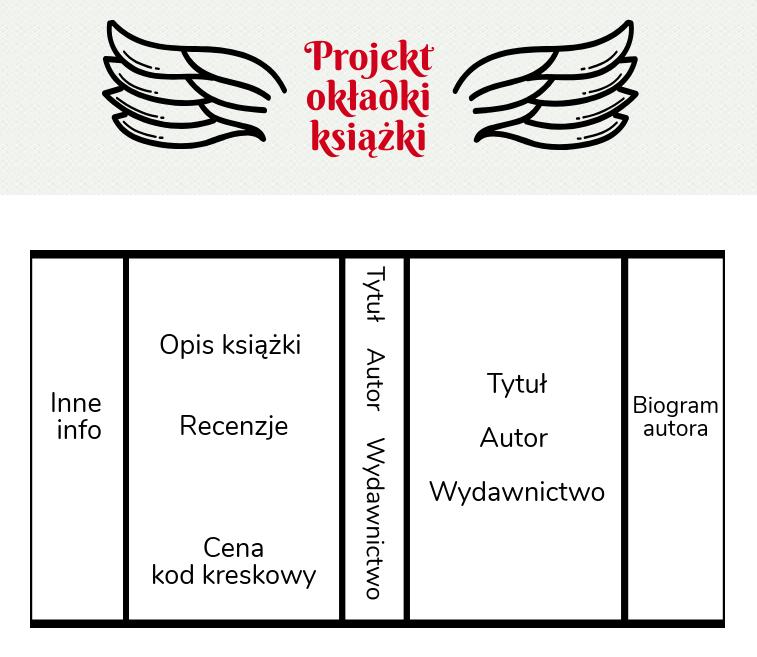 projekt okładki książki